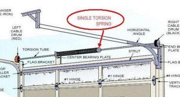 Torsion Spring Cressy Door and Fireplace Blog