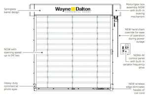 Wayne-Dalton-Model-600-ADV-Advanced-Features