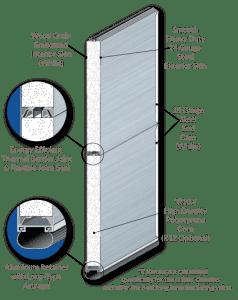 Modern-Tech-Cutaway-Diagram.